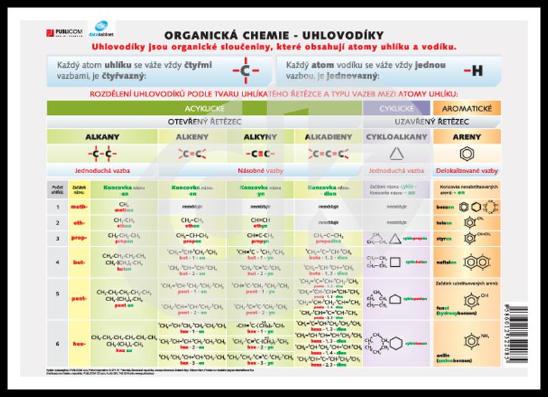 Organicka Chemie Uhlovodiky Datakabinet Cz